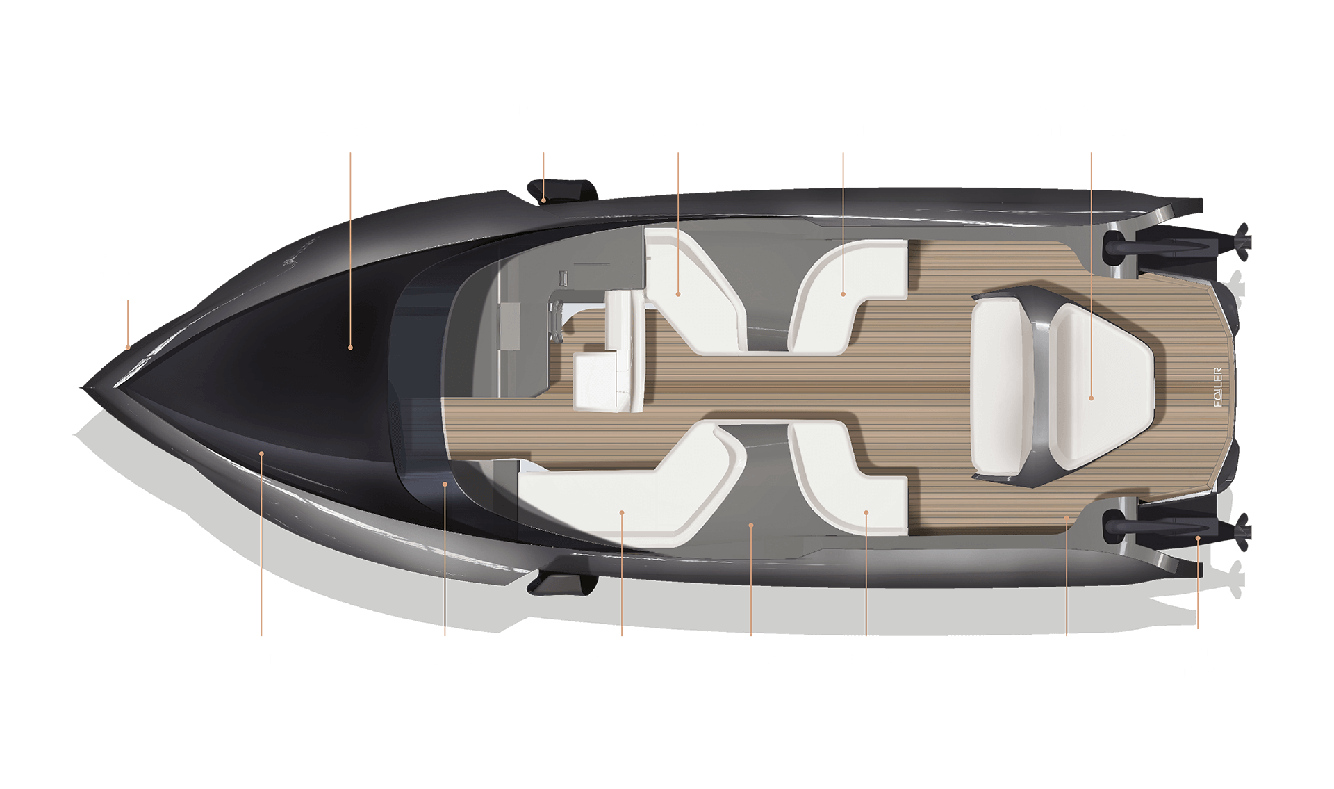 GT Layout